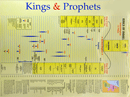 The Kings and Prophets of Judah and Israel by Rose Publishing
